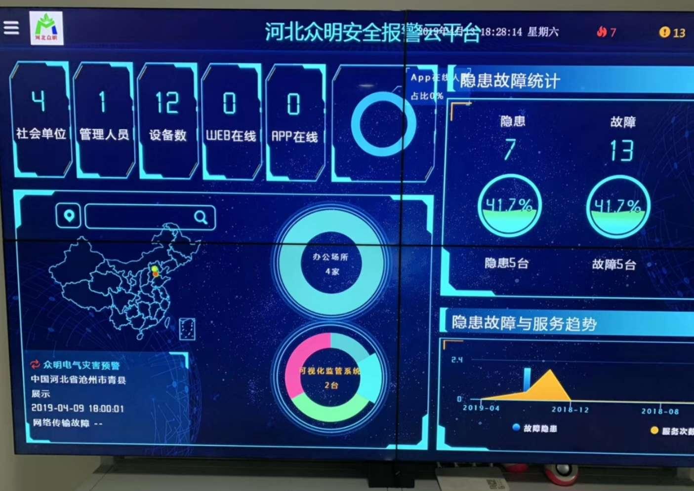 物联网智能安全预警监控平台@河北物联网安全预警监控平台厂家直销